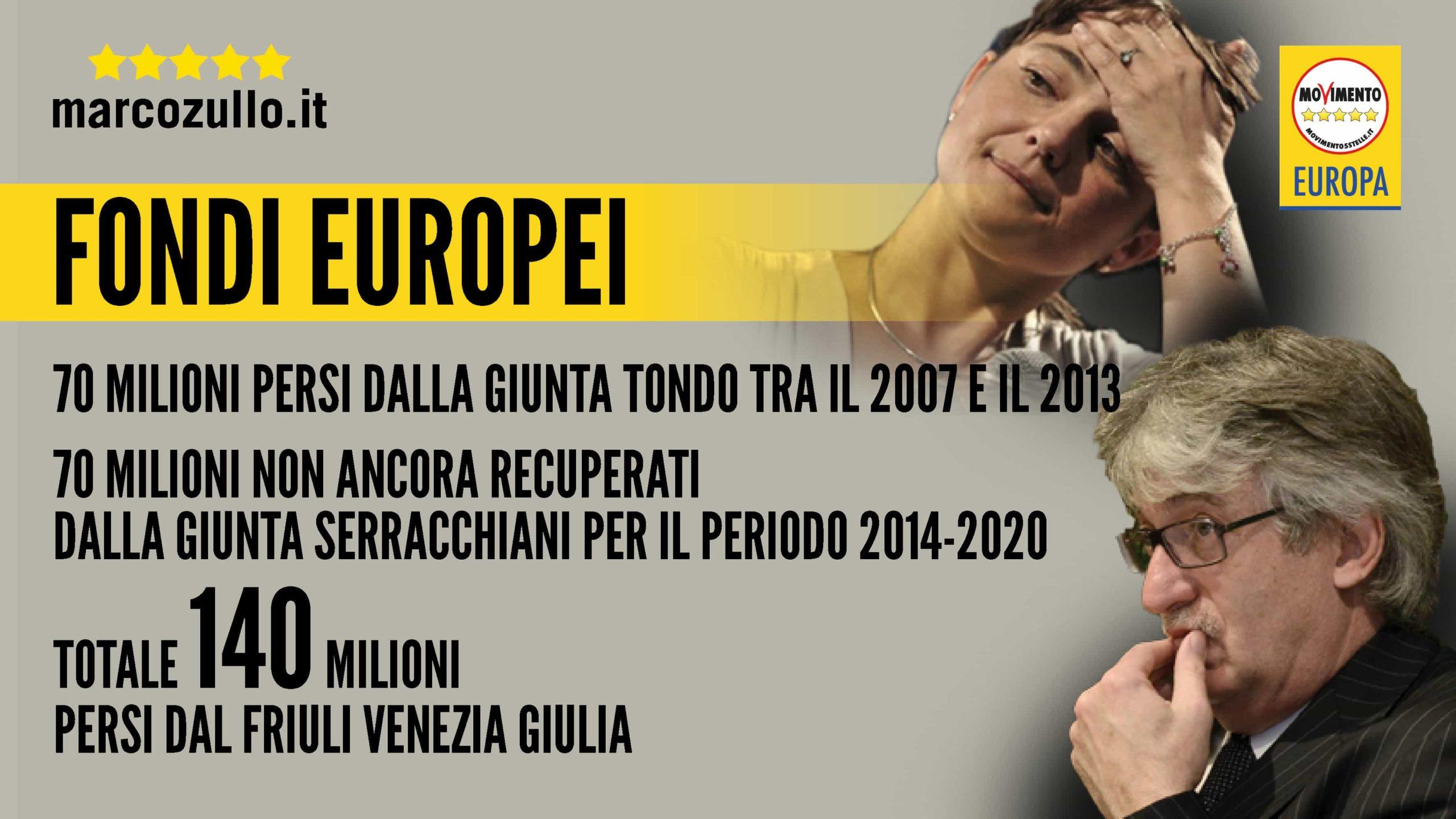 Marco Zullo M5S Europa fondi europei friuli serracchiani bolzonello tondo