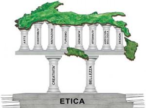 I pilastri per uscire dalla crisi
